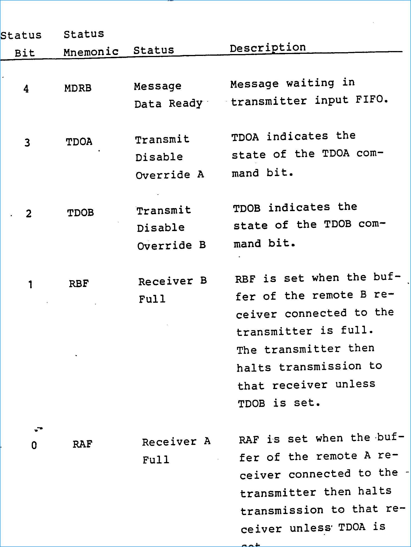 New Periodic Table Groups Mnemonic Mnemonics, How to