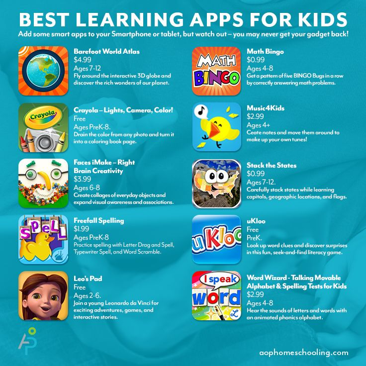 Best Learning Apps for Kids homeschool homeschooling