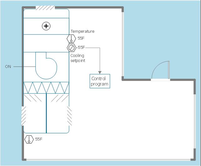 Hvac Floor Plan Window Casement Filter Door Centrifugal Fan L Room Hvac Controls How To Plan Hvac