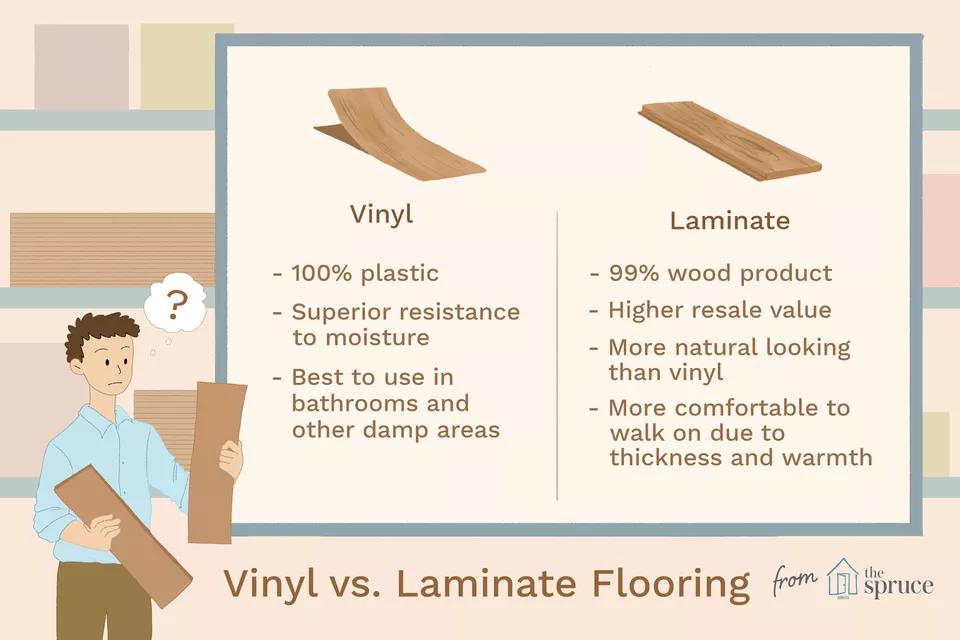 Vinyl Vs Laminate Flooring Comparison Guide In 2020 Laminate Flooring Vinyl Vs Laminate Flooring Vinyl Plank Flooring