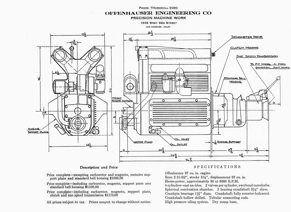 Offenhauser Blueprints