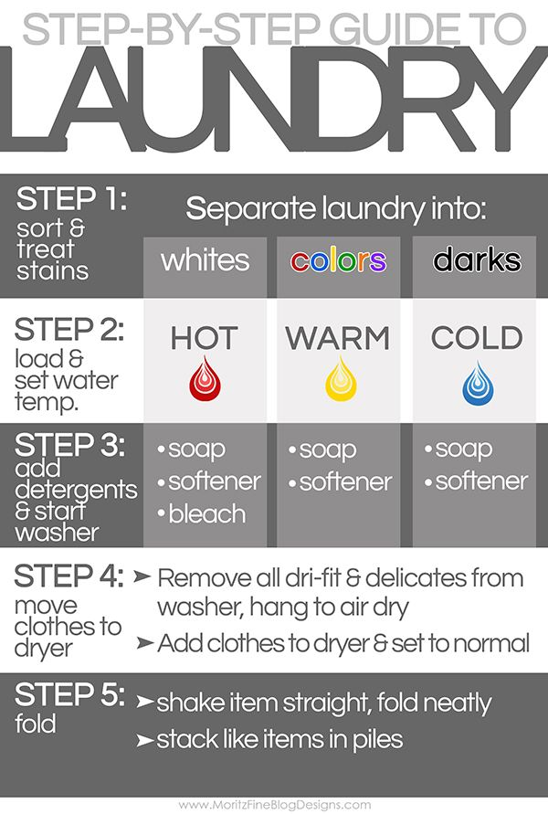 Step By Step Laundry Guide For Kids Cleaning Hacks Cleaning