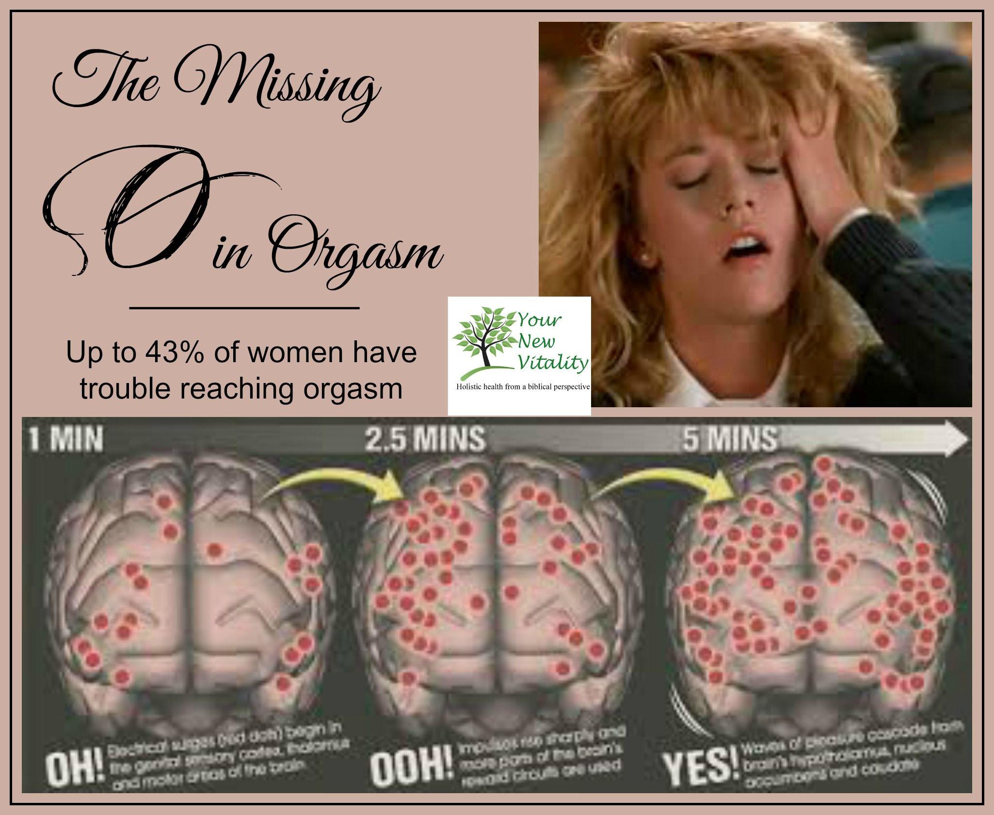 Other Alternatives To Reach Orgasm