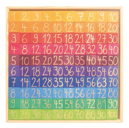 Amazing manipulatable 100 chart from Grimm.  Tiles have more on the back! And the colors! Only found at one site, for $175 http://www.honeybeetoys.com.au/catalogue/Educational_Toys/grimms_counting_with_colours