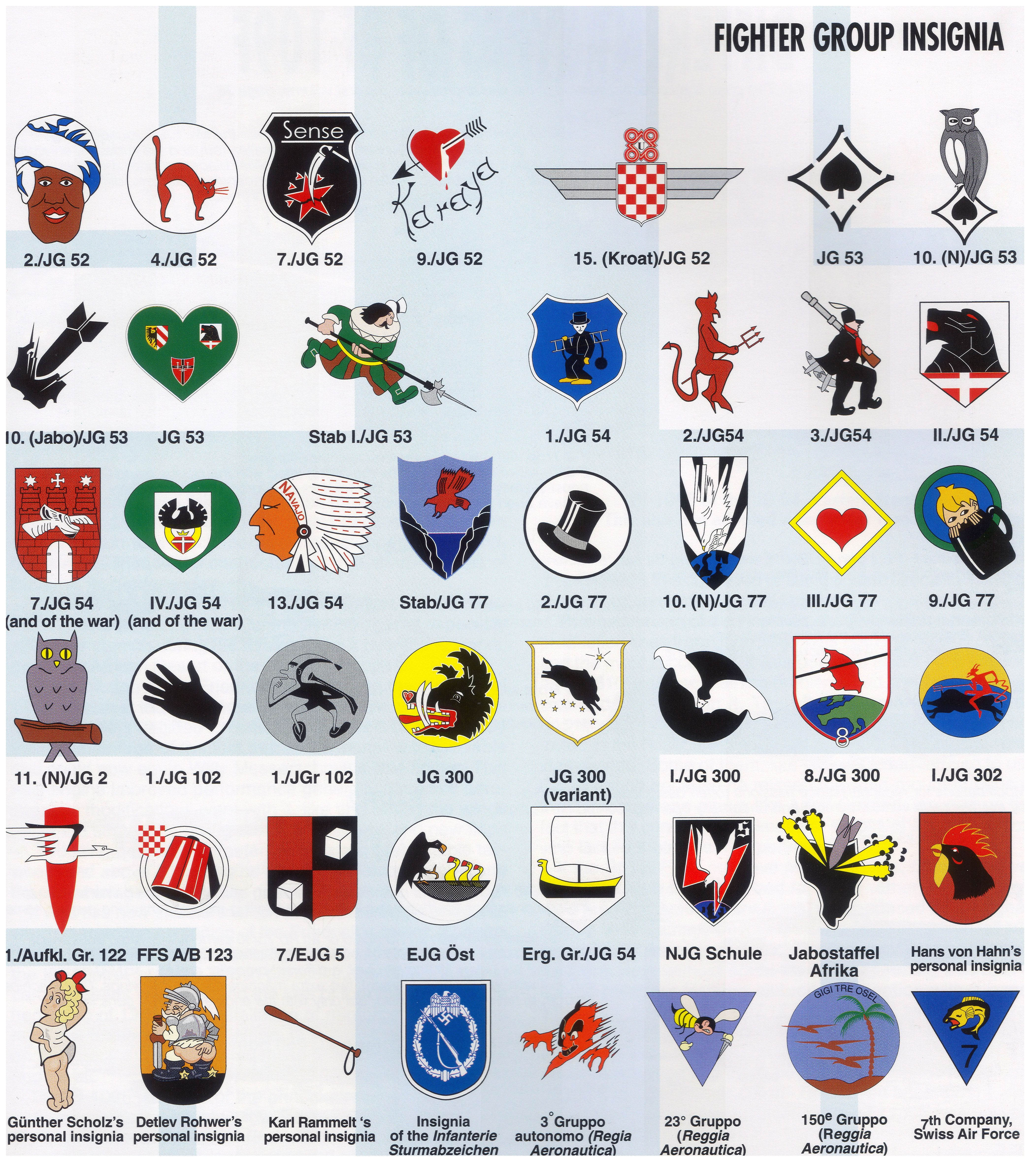 Luftwaffe fighter group (Geschwader, Gruppe, and Staffel) insignia. Very Little Nazi influence on the design