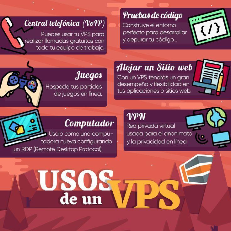 Las muchas caras de un VPS Host your website with VPS