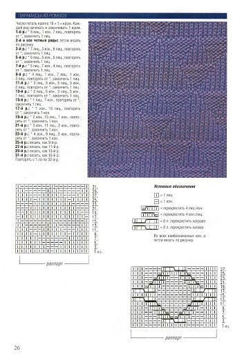 Diana Vzory 2004 2 - Isabela - Knitting 2 - Picasa Web Albums