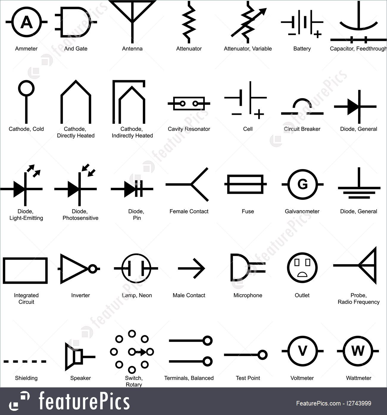 Electrical Objects Symbol Icon Set Isolated On A White And Gate Background