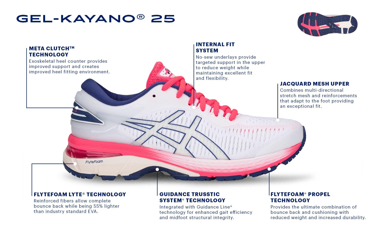 Women S Gel Kayano 25 White White Running Shoes Asics Walking Shoes Women Womens Running Shoes Asics Running Shoes
