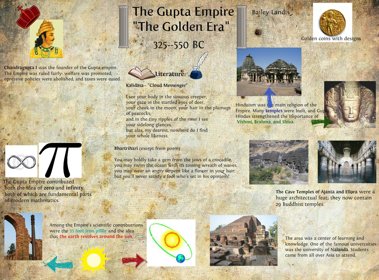 gupta empire achievements in astronomy - photo #28