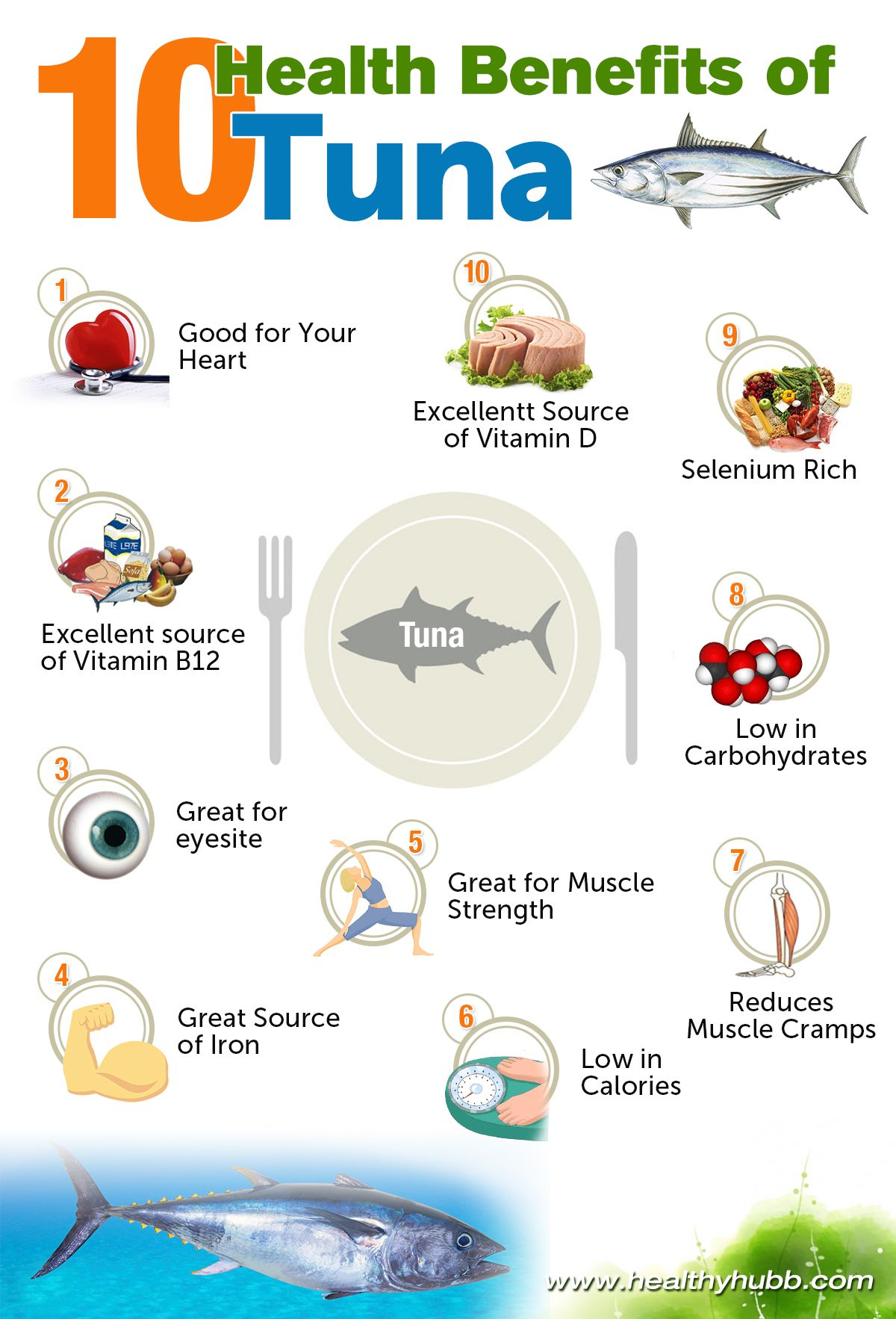 10 terrific health benefits of tuna 9 will surprise you for Calories in tuna fish