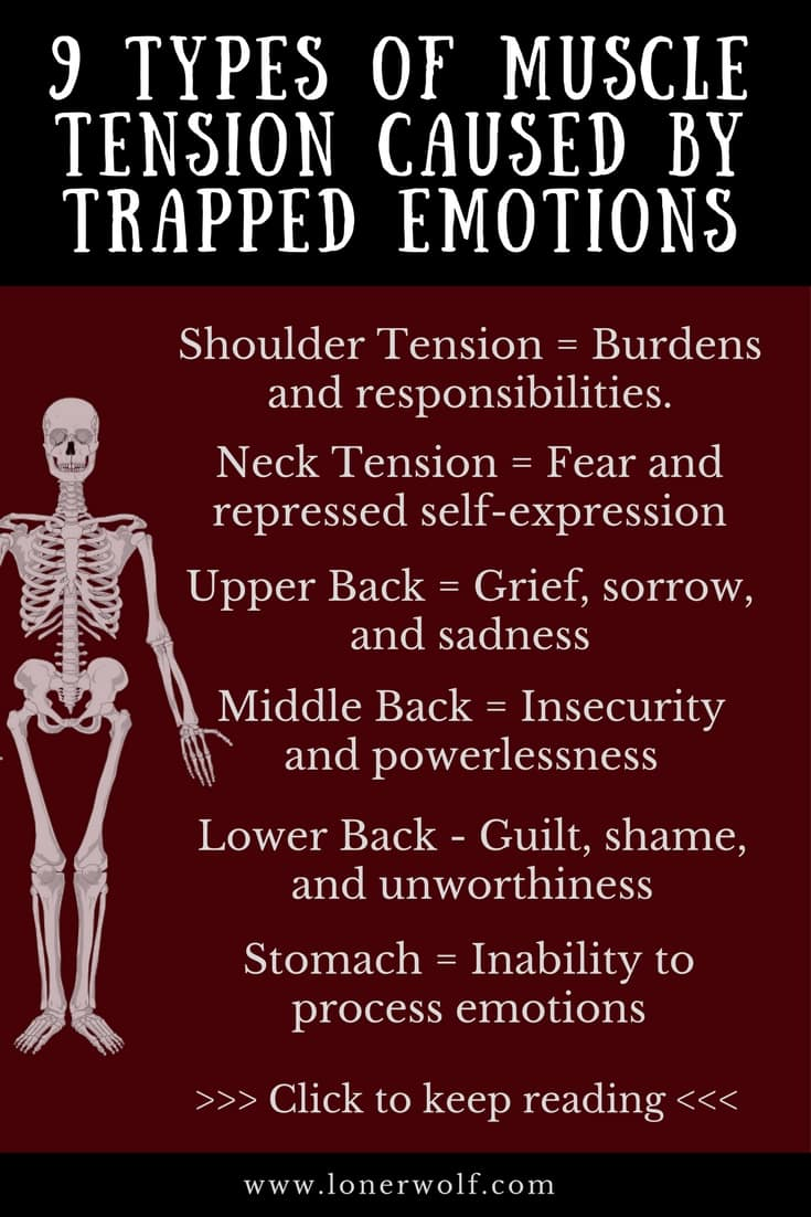 50++ Where emotions are stored as pain in the body ideas