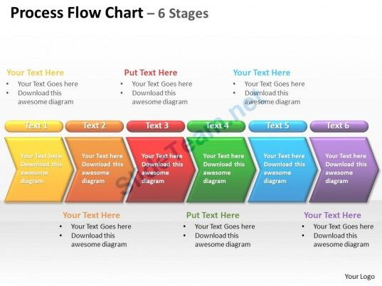 Flowchart Presentation Process Flow Chart Process Flow Flow Chart