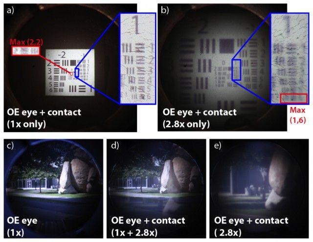Telescopic Contact Lenses Contact Lenses Vision Eye Future Technology