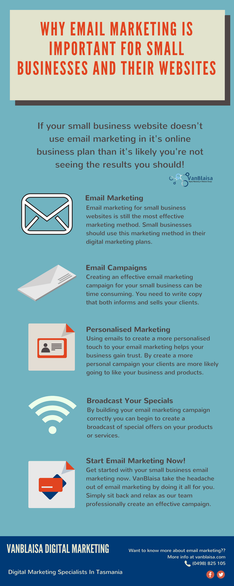 Excitement About The Importance Of Email Marketing To Small Business ...