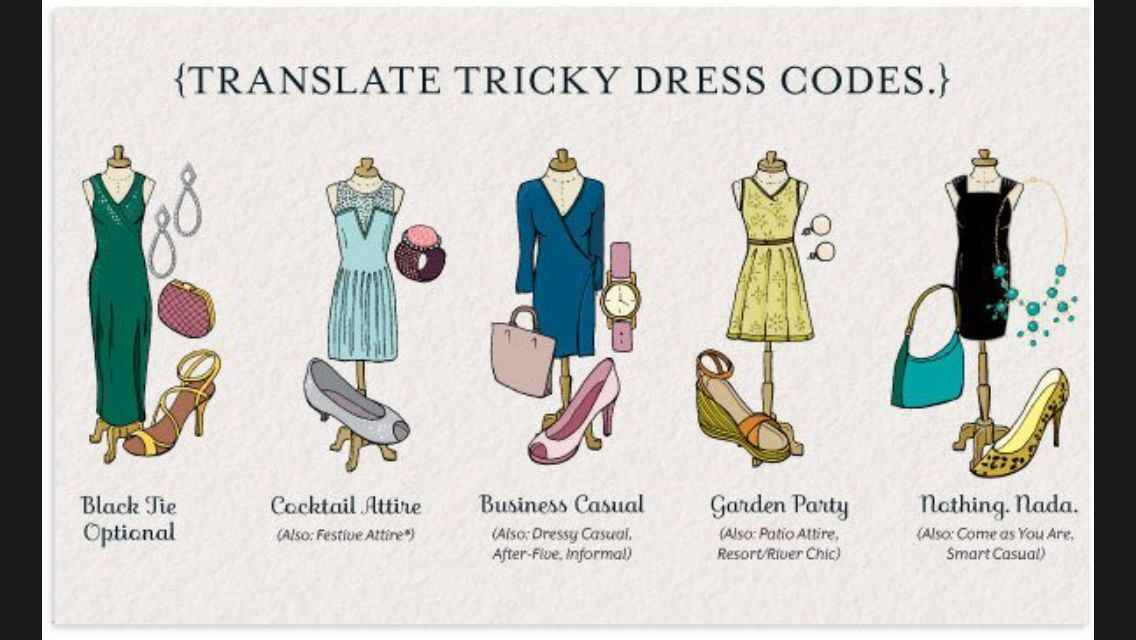 Dress Code Dress Codes Party Dress Codes Garden Party Dress