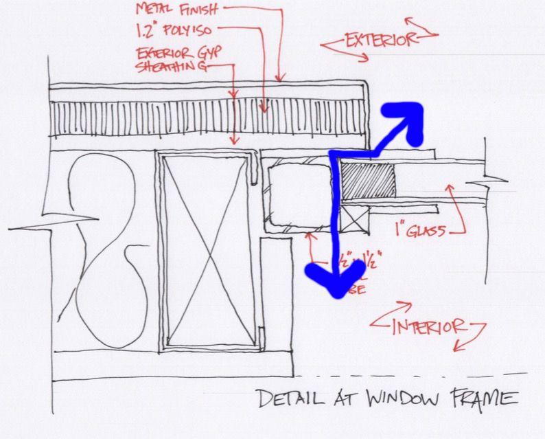 Reduce Thermal Bridging In Custom Steel Windows Forum
