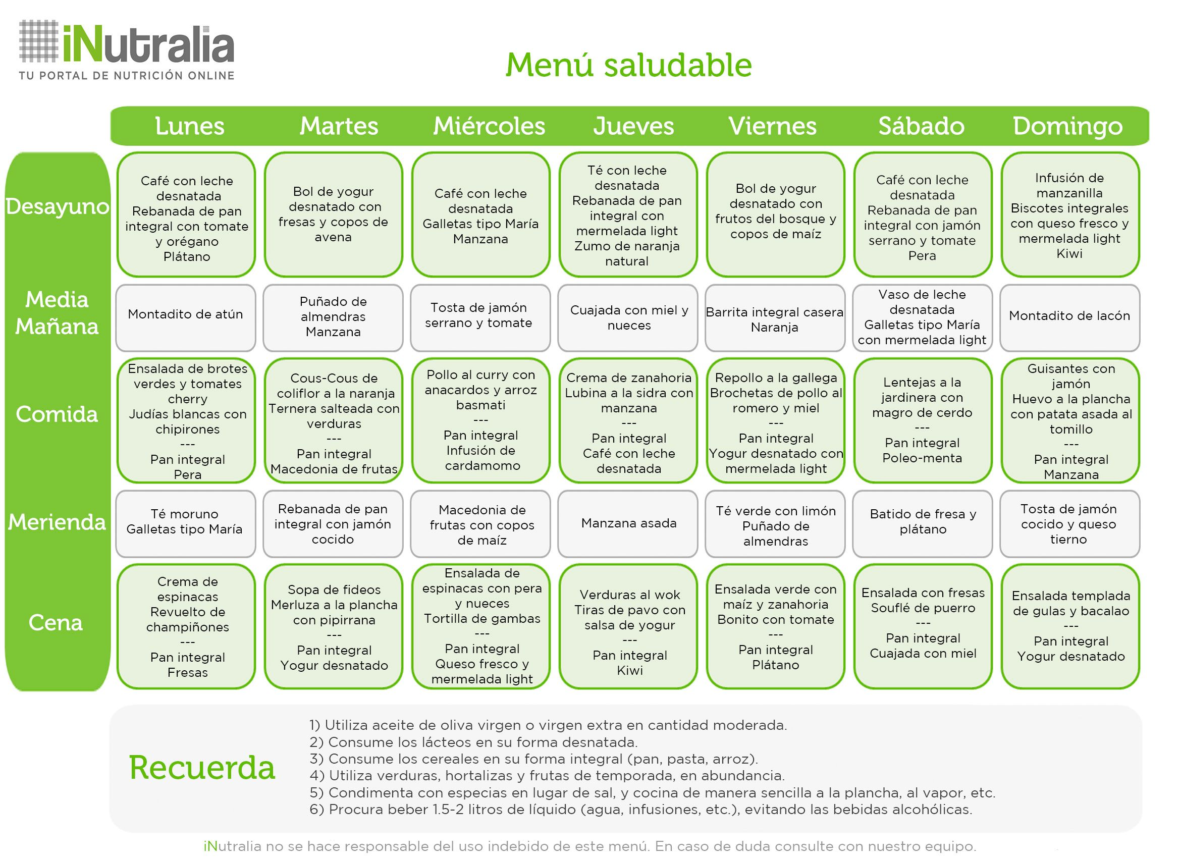 Menu semanal saludable buscar con google pinteres for Menu semanal verano