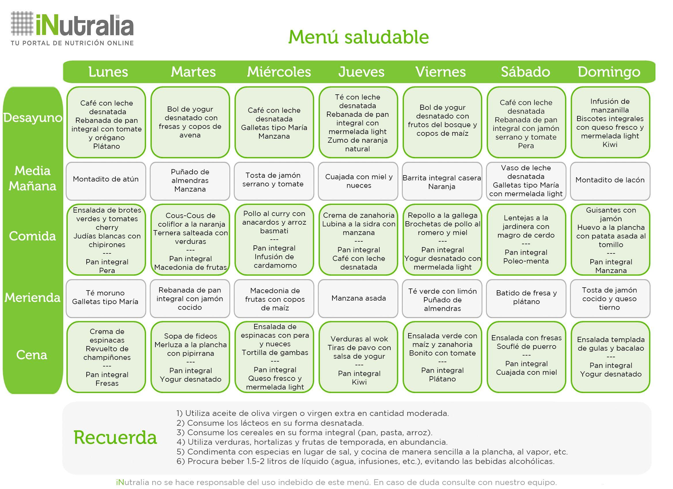 Menu semanal saludable buscar con google pinteres for Menu para comida familiar