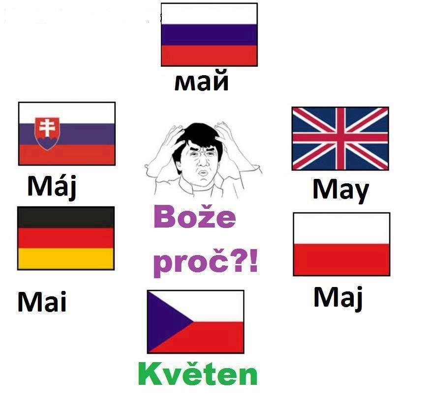 Czech Months Why Jokes Quotes Funny Memes Funny Jokes