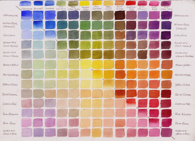It Shows Many But Not All Of The Colors That Can Be Made From Color Mixing Chart