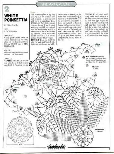 CROCHE/TOALHINHAS II - Regina II Pinheiro - Picasa Web Albümleri