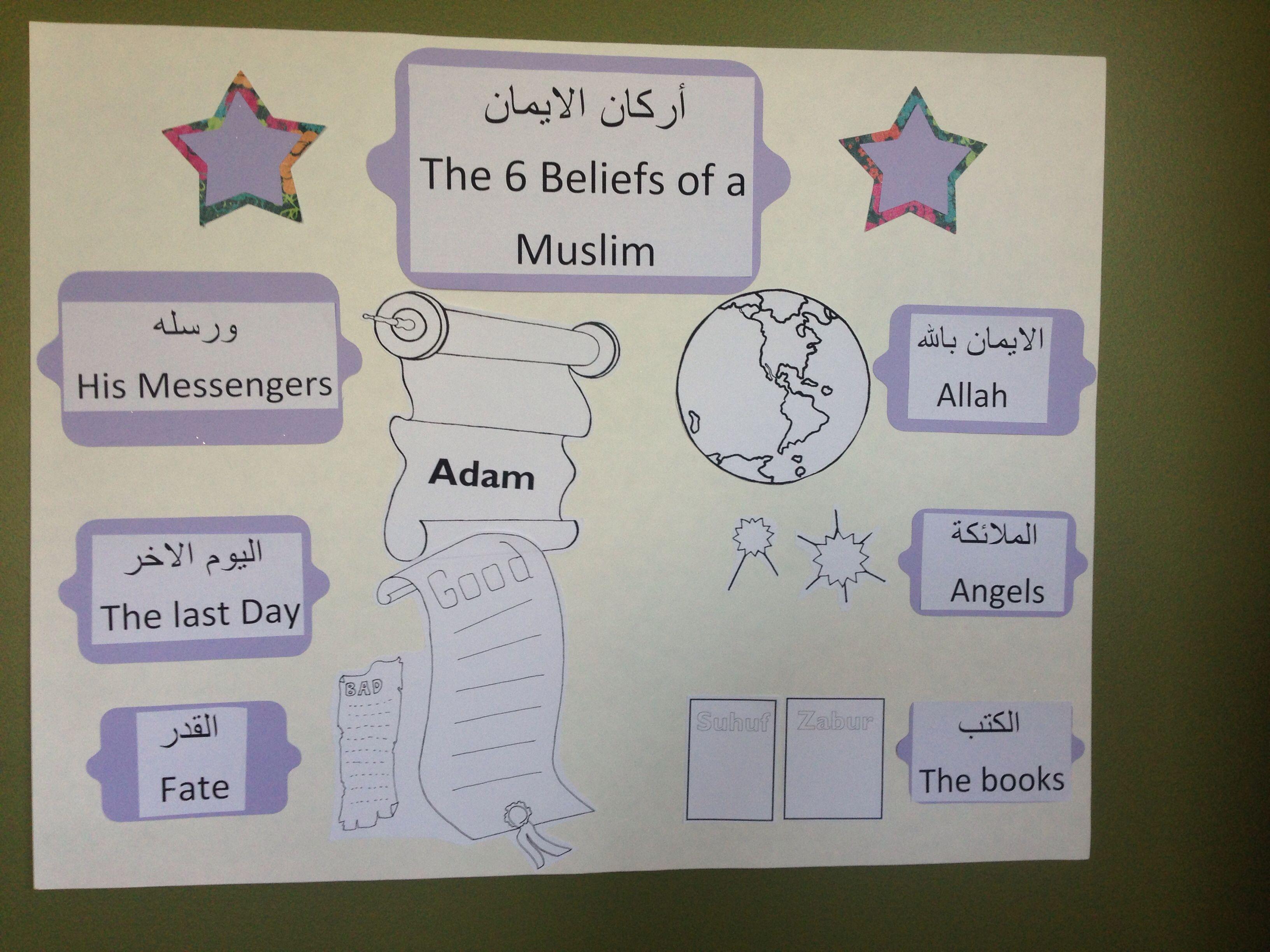 The 6 Pillars Of Eman