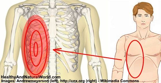 Back pain and abdomen pain on left side under rib cage ...