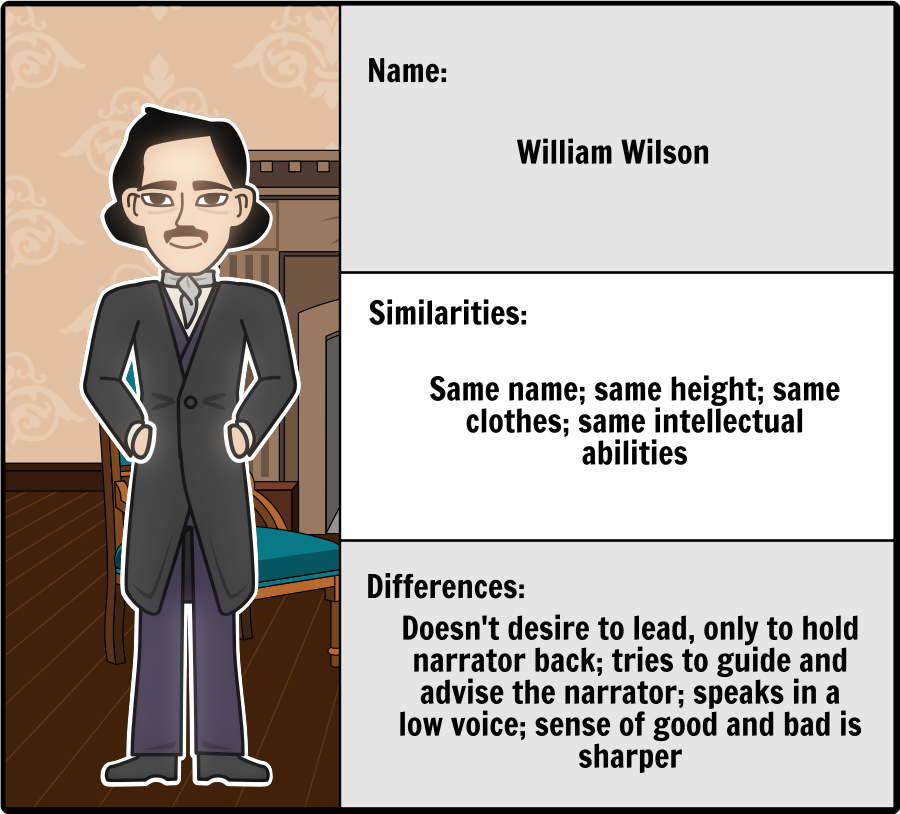 What Is A Doppelganger? Learn More About Literature Examples Of Alter Ego,  Evil Twin, Character Double, Doppelganger Definition U0026 More With Graphic ...