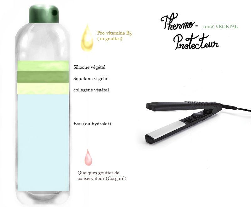 Charmant Les Cheveux De Mini: Un Thermo Protecteur Bio Pour Le Lissage.. C · LissageRecette  MaisonRemèdes NaturelsCosmétique ... Idees