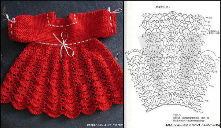 Resimli Anlatimla Kiz Cocugu Orgu Elbise Modelleri Harika Hobilerharika Hobi Sitesi Elbise Modelleri Elbise The Dress