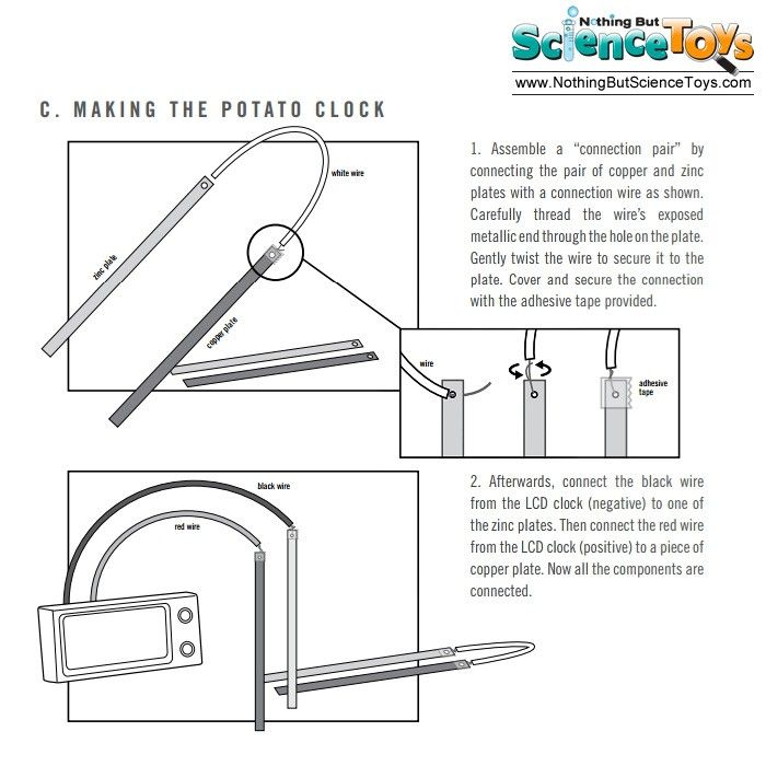 Enchanting C Wire Clock Frieze - Wiring Diagram Ideas - blogitia.com