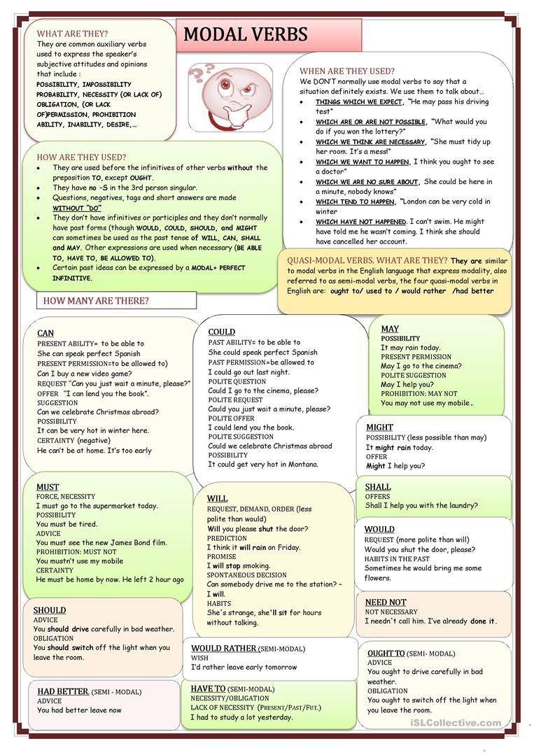 Modals Worksheet Free Esl Printable Worksheets Made By Teachers Learn English English Language Teaching Learn English Grammar [ 1079 x 763 Pixel ]