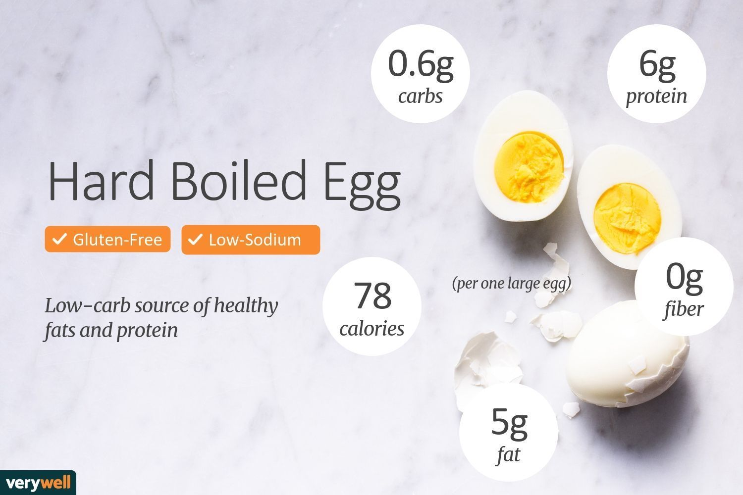 Where Are The Calories In An Egg Egg Nutrition Depends On Preparation Compare Egg Nutri Benefits Of Eating Eggs Hard Boiled Eggs Calories Egg Nutrition Facts