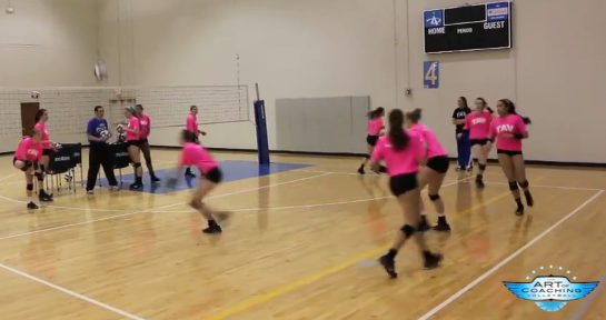 Volleyball Pursuit Drill The Art Of Coaching Volleyball Coaching Volleyball Volleyball Training Volleyball Practice