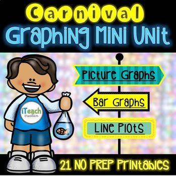 Unit 3rd Grade: Bar Graphs, Picture Graphs, Line Plots