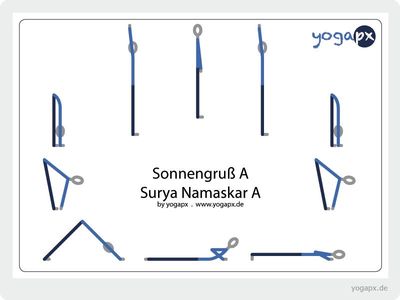 yogapx . yoga poster Ashtanga Yoga: Sonnengruß A - Surya Namaskar ...