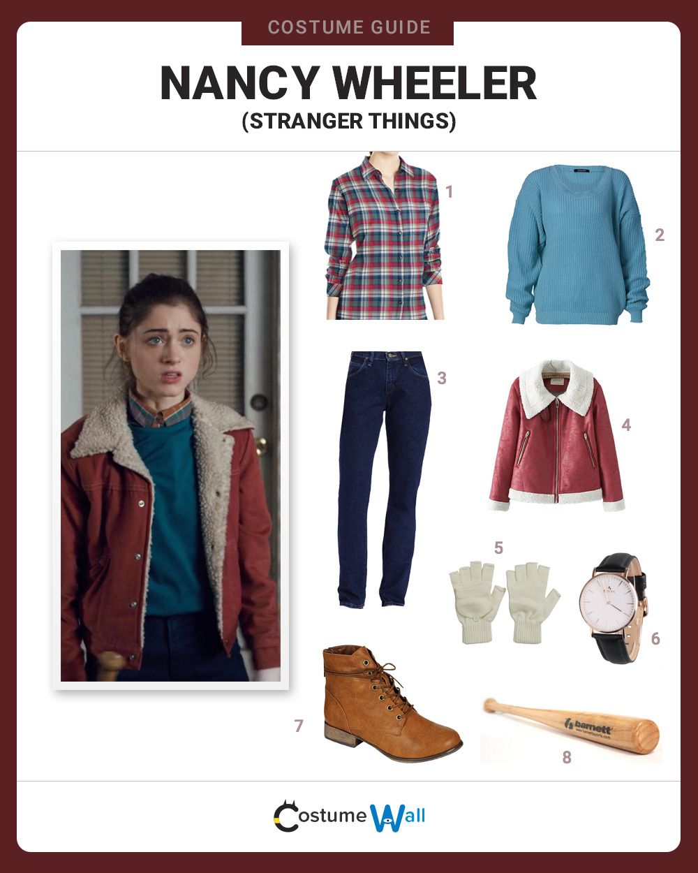 Dress Like Nancy Wheeler | Tenue Les vetements et Parisien