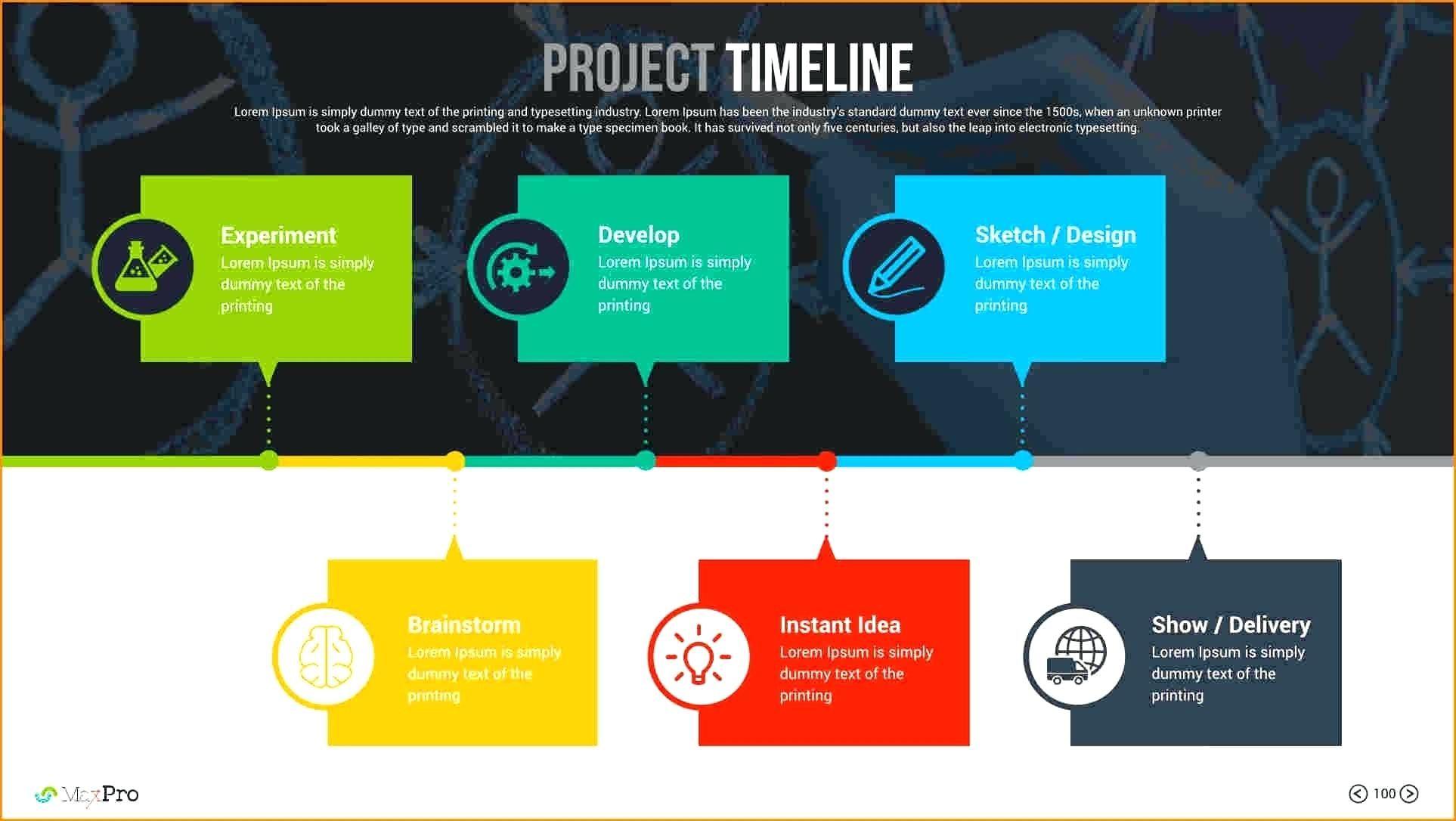 Business Plan Powerpoint Presentation Example Unique