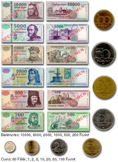 Hungary Money Currency Converter