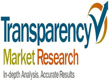 Image result for transparencymarketresearch.com images
