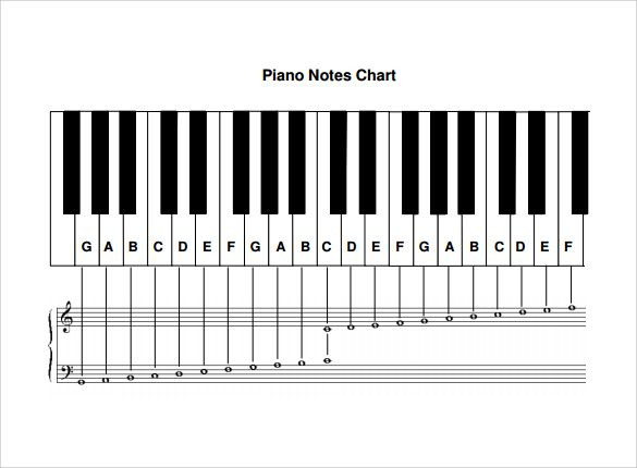 Free Printable Piano Scales Chart Note With Images Piano