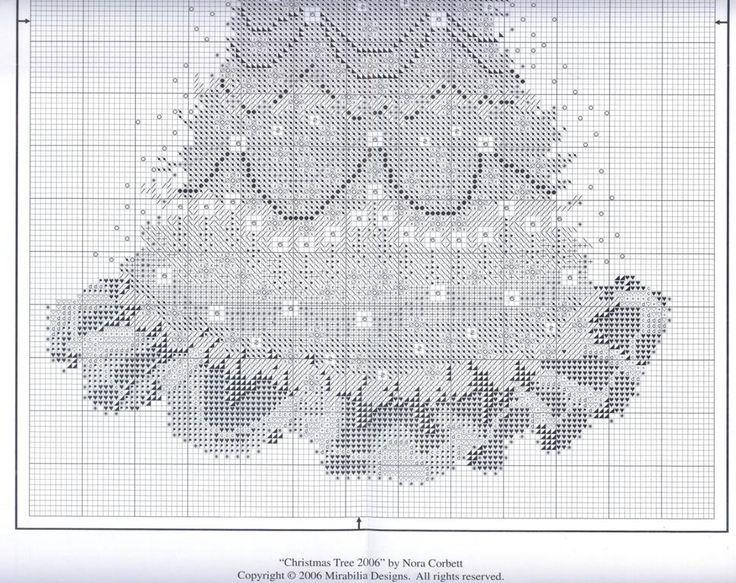 christmas tree 2006 2/3