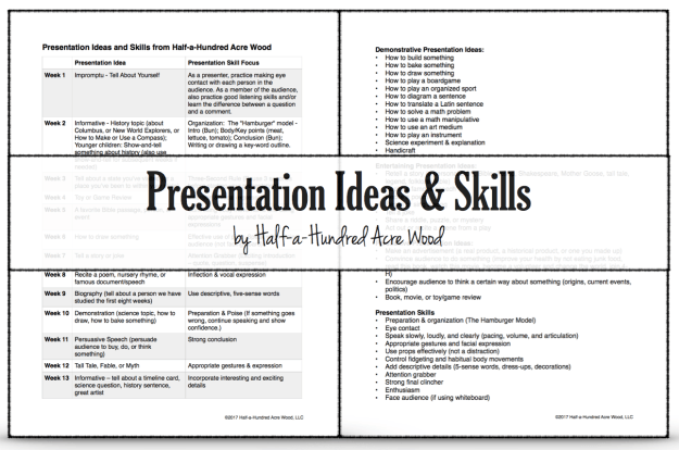 Presentation Prep Skills Ideas And The Hamburger Model Classical Conversations Foundations Classical Conversations Essentials Presentation