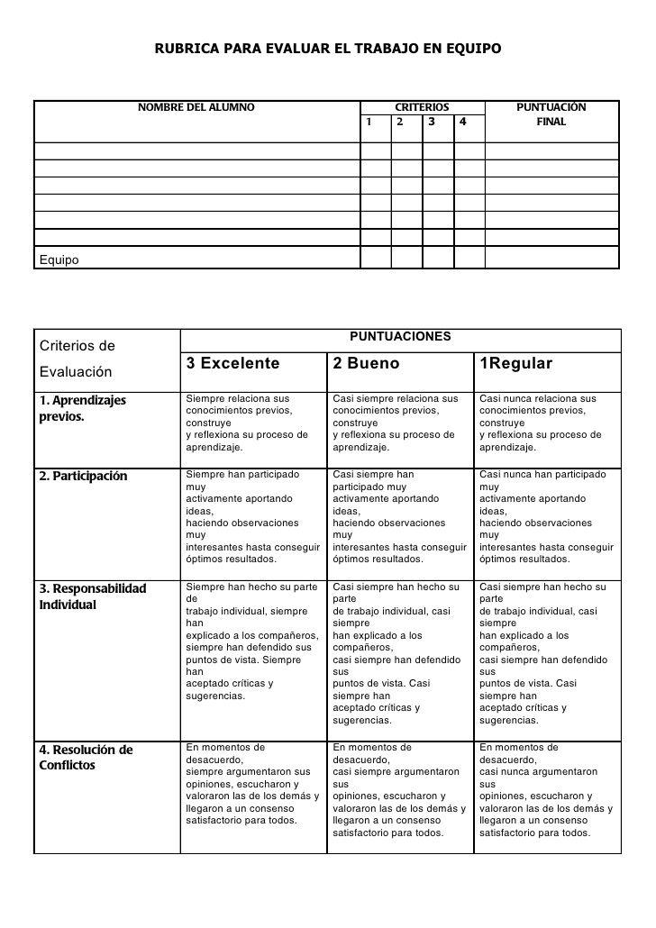 changer un pdf en powerpoint