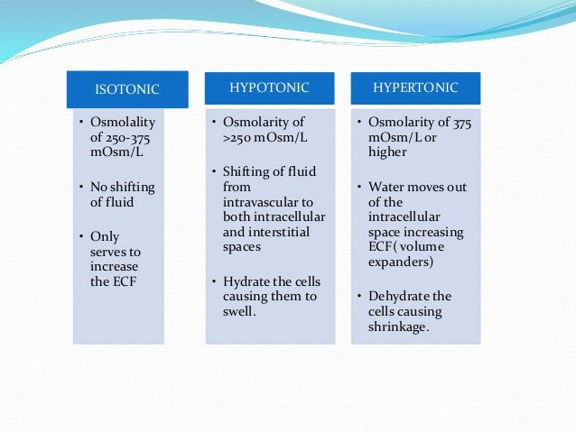 Isotonic  osmolality of mosm  no shifting fluid only serves to increase the ecf hypotonic osmolarity also rh pinterest