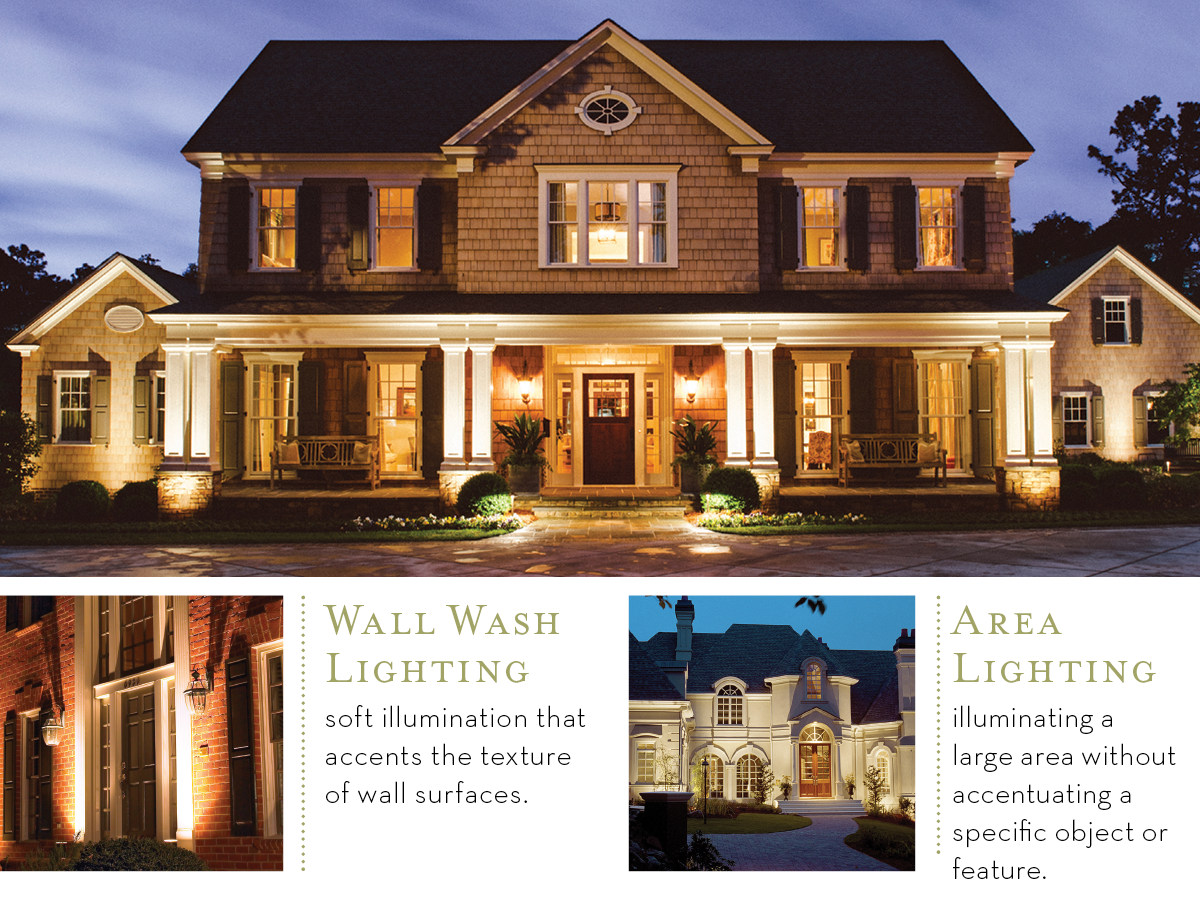 wall wash lighting and area lighting by outdoor lighting