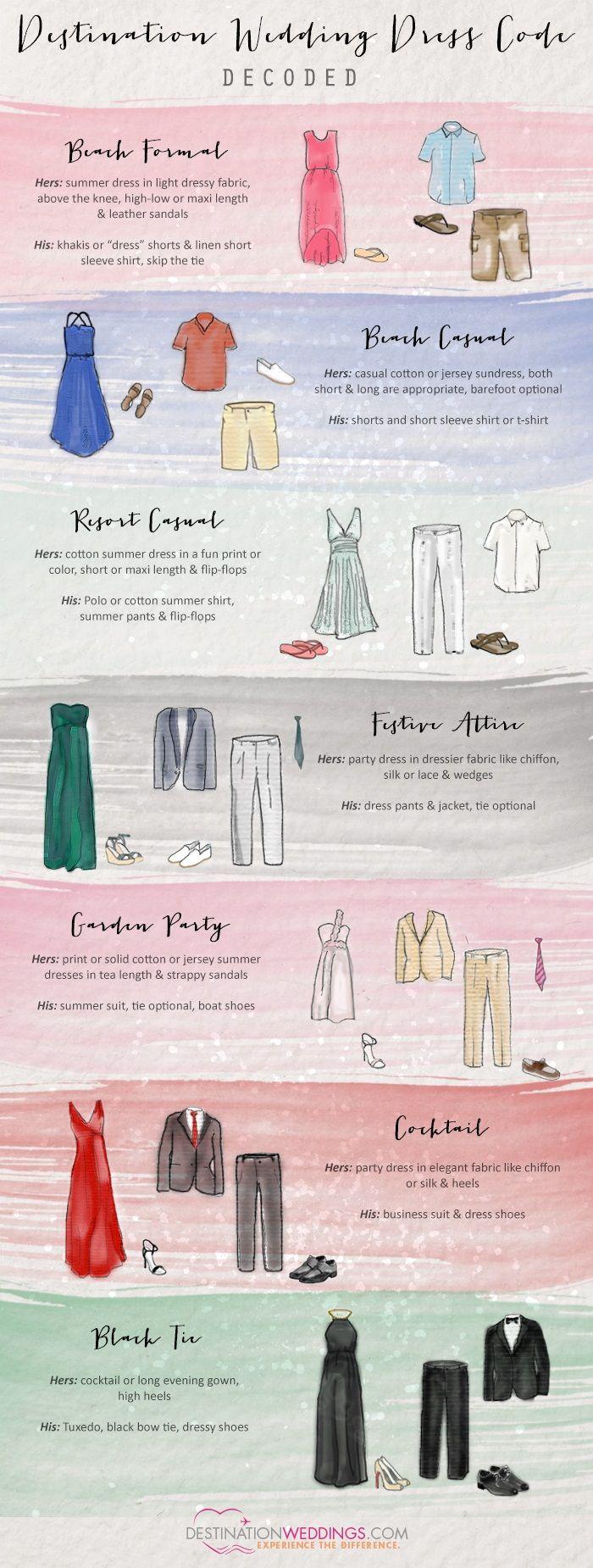 Wedding Dress Codes.Dress Codes For Weddings De Mystified Infographic Fashion