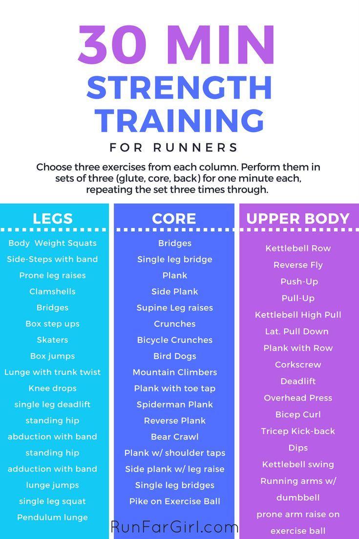 30 Minute Strength Workout for Runners — Sarah Canney | Run Far Girl