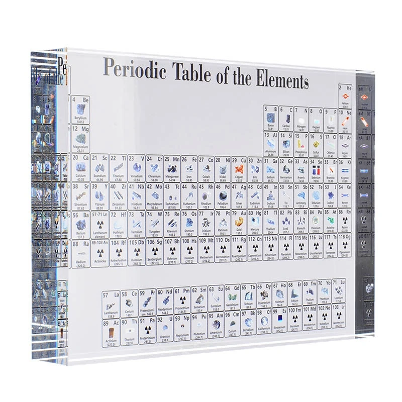 Real Life Periodic Table twingcart in 2020 Periodic